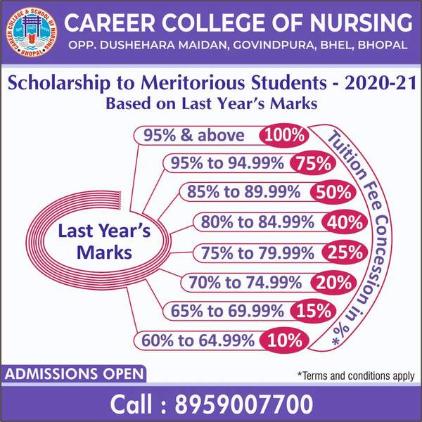 Career College Of Nursing